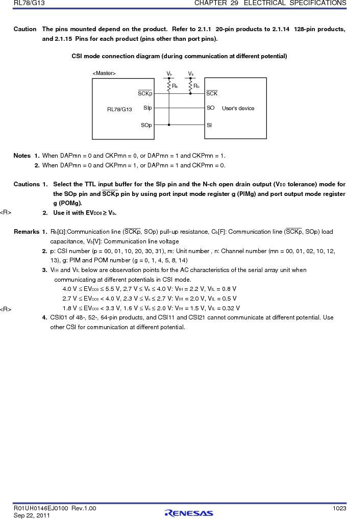 R5F100FCAFP#V0 ,Renesas Electronics America厂商,MCU 16BIT 32KB FLASH 44LQFP, R5F100FCAFP#V0 datasheet预览  第1042页