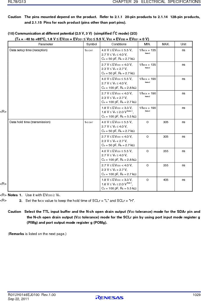 R5F100FCAFP#V0 ,Renesas Electronics America厂商,MCU 16BIT 32KB FLASH 44LQFP, R5F100FCAFP#V0 datasheet预览  第1048页