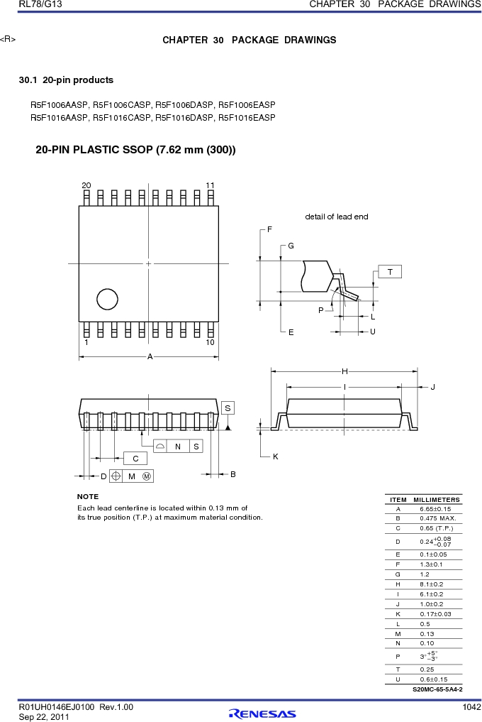 R5F100FCAFP#V0 ,Renesas Electronics America厂商,MCU 16BIT 32KB FLASH 44LQFP, R5F100FCAFP#V0 datasheet预览  第1061页