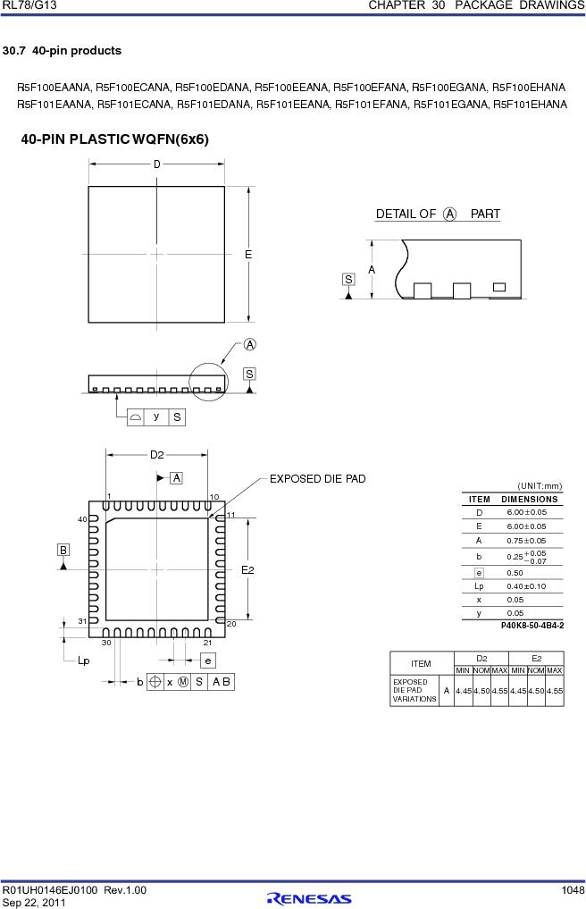 R5F100FCAFP#V0 ,Renesas Electronics America厂商,MCU 16BIT 32KB FLASH 44LQFP, R5F100FCAFP#V0 datasheet预览  第1067页