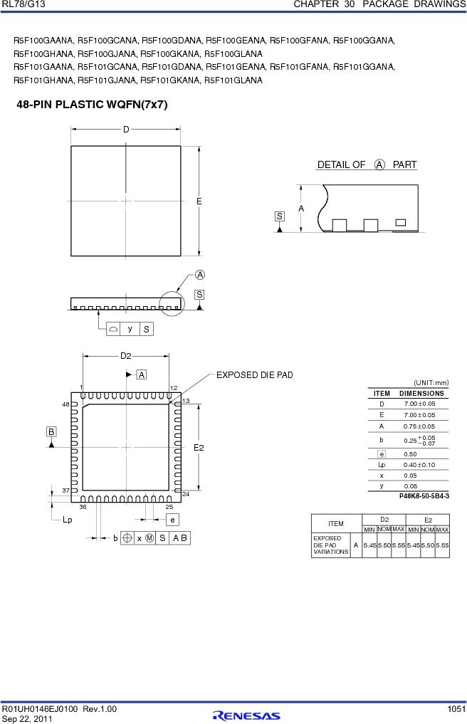 R5F100FGAFP#V0 ,Renesas Electronics America厂商,MCU 16BIT 128KB FLASH 44LQFP, R5F100FGAFP#V0 datasheet预览  第1070页