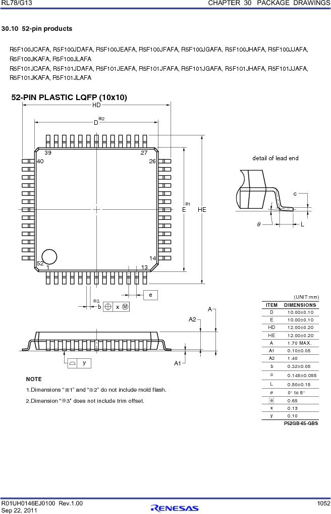 R5F100FCAFP#V0 ,Renesas Electronics America厂商,MCU 16BIT 32KB FLASH 44LQFP, R5F100FCAFP#V0 datasheet预览  第1071页