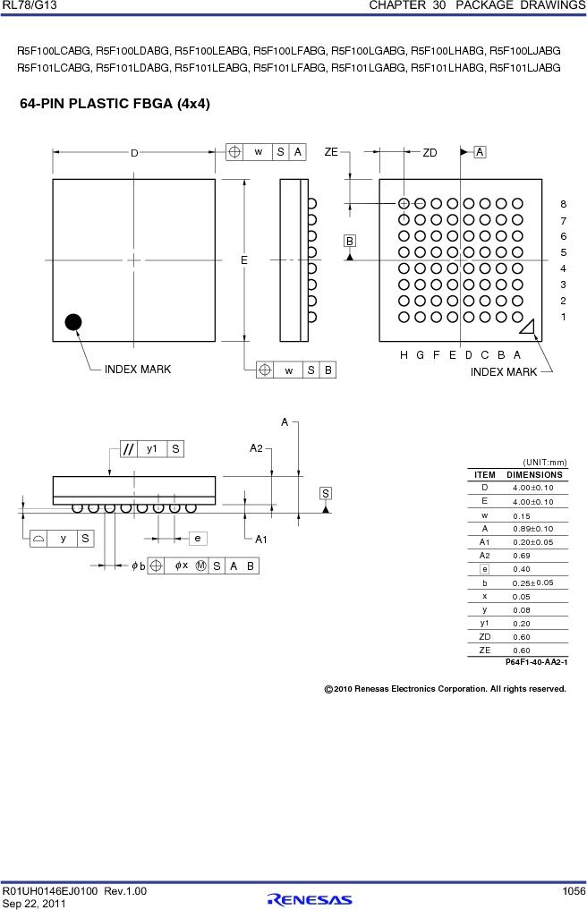 R5F100FGAFP#V0 ,Renesas Electronics America厂商,MCU 16BIT 128KB FLASH 44LQFP, R5F100FGAFP#V0 datasheet预览  第1075页
