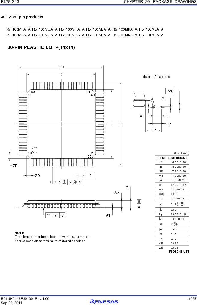 R5F100FCAFP#V0 ,Renesas Electronics America厂商,MCU 16BIT 32KB FLASH 44LQFP, R5F100FCAFP#V0 datasheet预览  第1076页