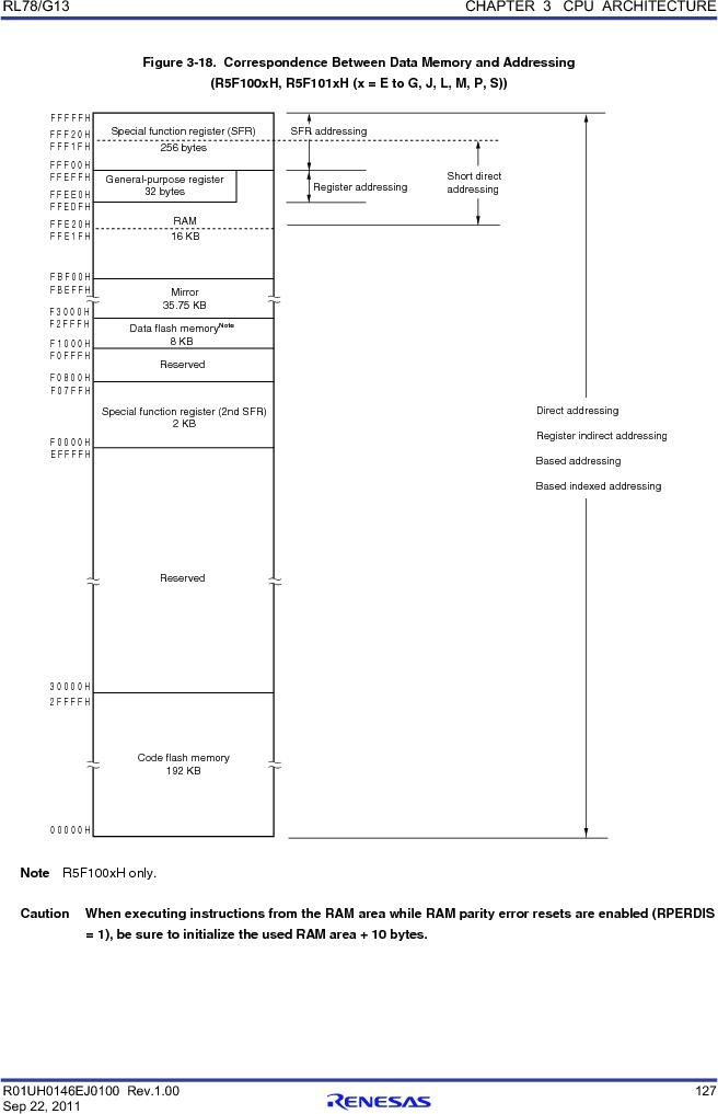 R5F100FCAFP#V0 ,Renesas Electronics America厂商,MCU 16BIT 32KB FLASH 44LQFP, R5F100FCAFP#V0 datasheet预览  第146页