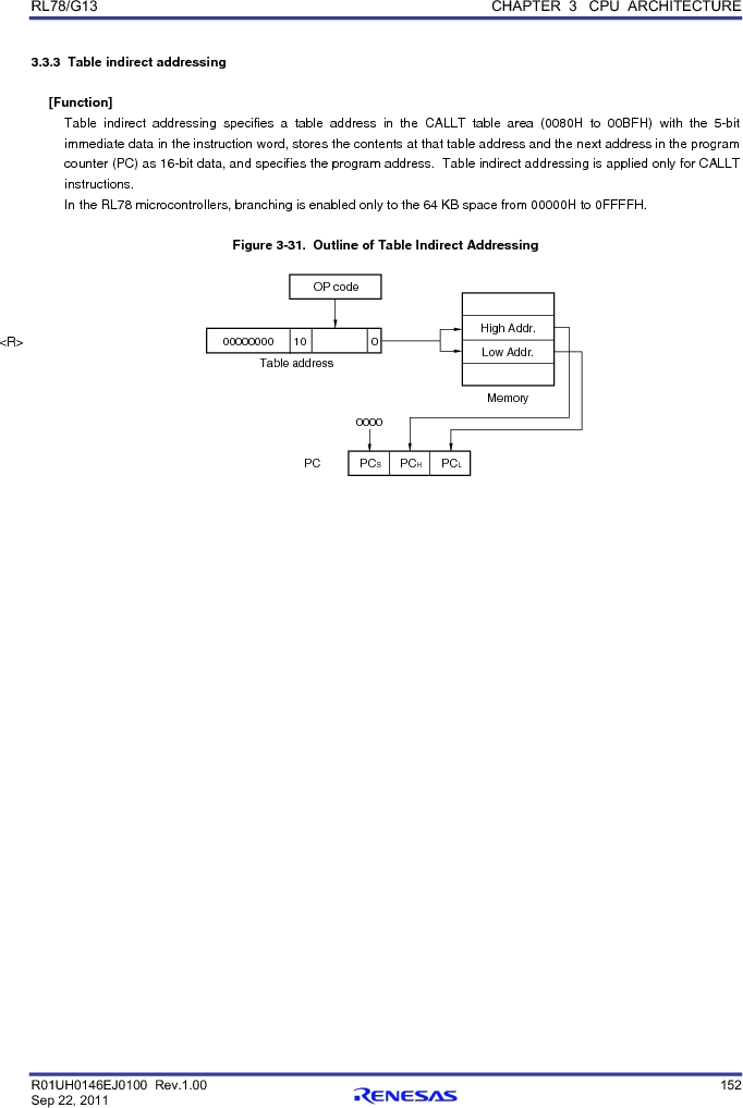 R5F100FCAFP#V0 ,Renesas Electronics America厂商,MCU 16BIT 32KB FLASH 44LQFP, R5F100FCAFP#V0 datasheet预览  第171页