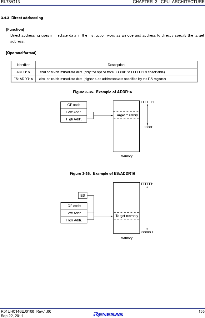 R5F100FGAFP#V0 ,Renesas Electronics America厂商,MCU 16BIT 128KB FLASH 44LQFP, R5F100FGAFP#V0 datasheet预览  第174页