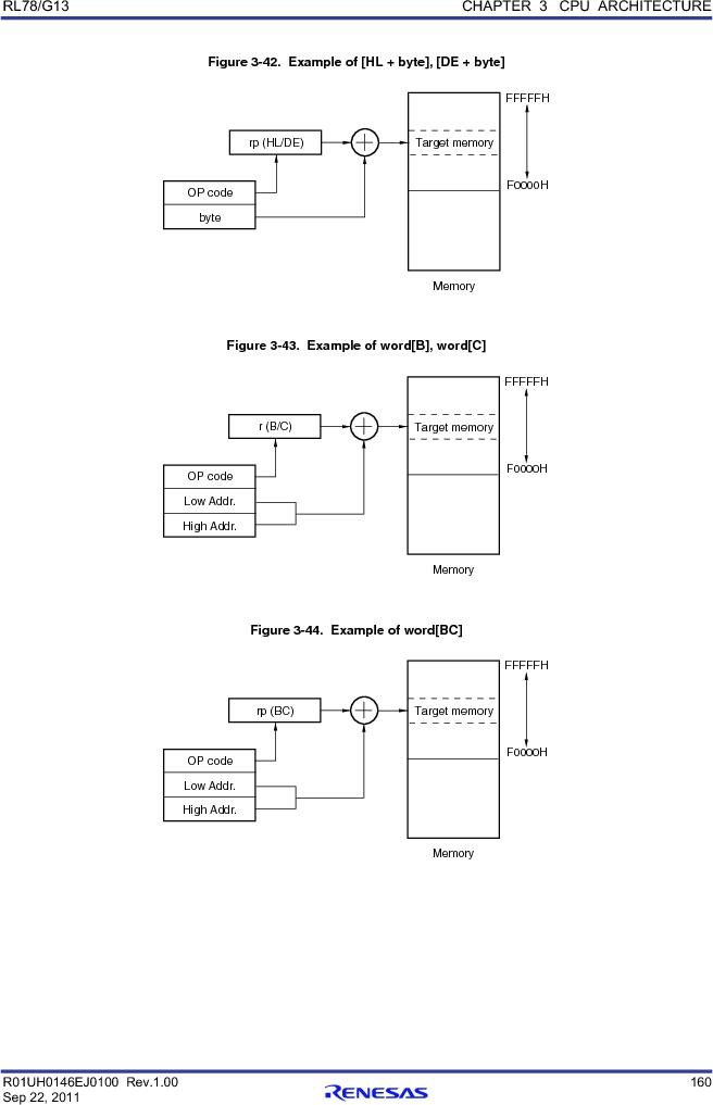 R5F100FCAFP#V0 ,Renesas Electronics America厂商,MCU 16BIT 32KB FLASH 44LQFP, R5F100FCAFP#V0 datasheet预览  第179页