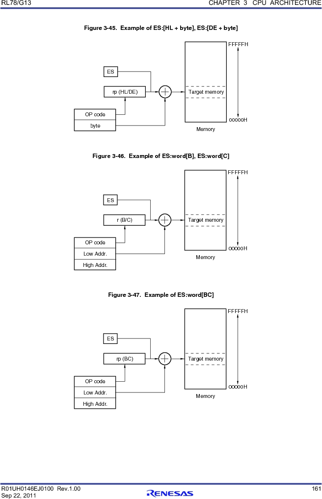 R5F100FCAFP#V0 ,Renesas Electronics America厂商,MCU 16BIT 32KB FLASH 44LQFP, R5F100FCAFP#V0 datasheet预览  第180页