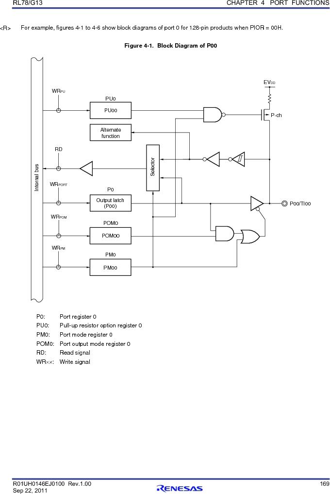 R5F100FCAFP#V0 ,Renesas Electronics America厂商,MCU 16BIT 32KB FLASH 44LQFP, R5F100FCAFP#V0 datasheet预览  第188页