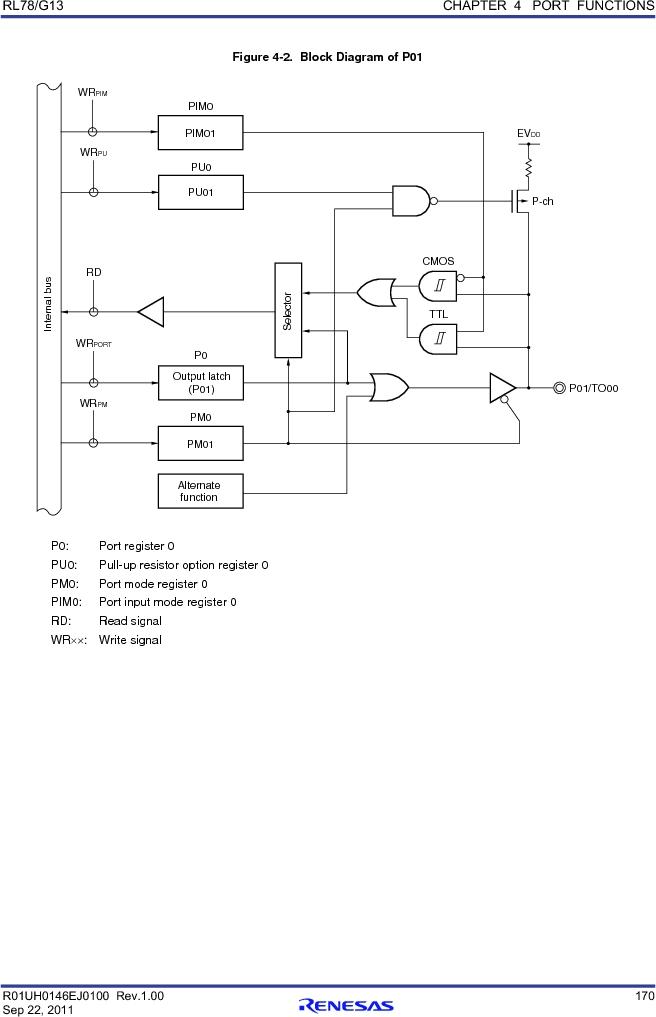 R5F100FCAFP#V0 ,Renesas Electronics America厂商,MCU 16BIT 32KB FLASH 44LQFP, R5F100FCAFP#V0 datasheet预览  第189页