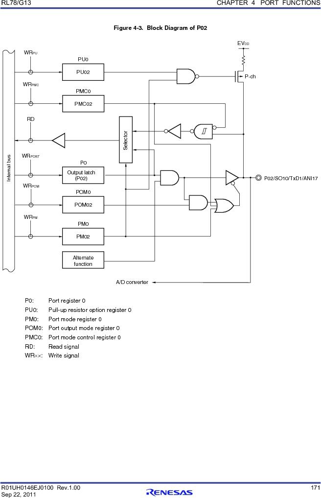 R5F100FCAFP#V0 ,Renesas Electronics America厂商,MCU 16BIT 32KB FLASH 44LQFP, R5F100FCAFP#V0 datasheet预览  第190页