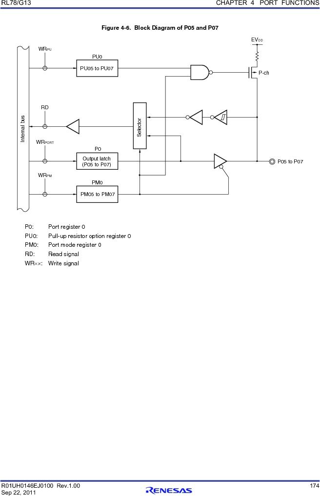 R5F100FCAFP#V0 ,Renesas Electronics America厂商,MCU 16BIT 32KB FLASH 44LQFP, R5F100FCAFP#V0 datasheet预览  第193页