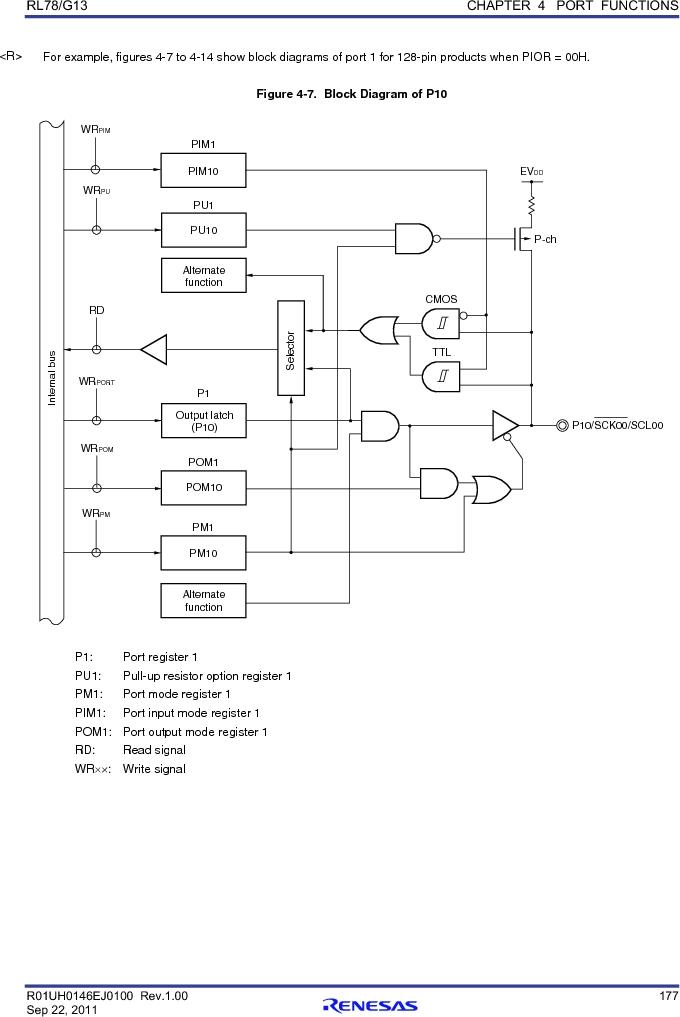 R5F100FCAFP#V0 ,Renesas Electronics America厂商,MCU 16BIT 32KB FLASH 44LQFP, R5F100FCAFP#V0 datasheet预览  第196页