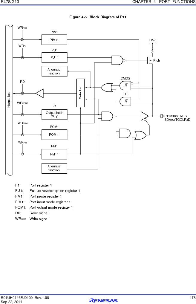 R5F100FCAFP#V0 ,Renesas Electronics America厂商,MCU 16BIT 32KB FLASH 44LQFP, R5F100FCAFP#V0 datasheet预览  第197页