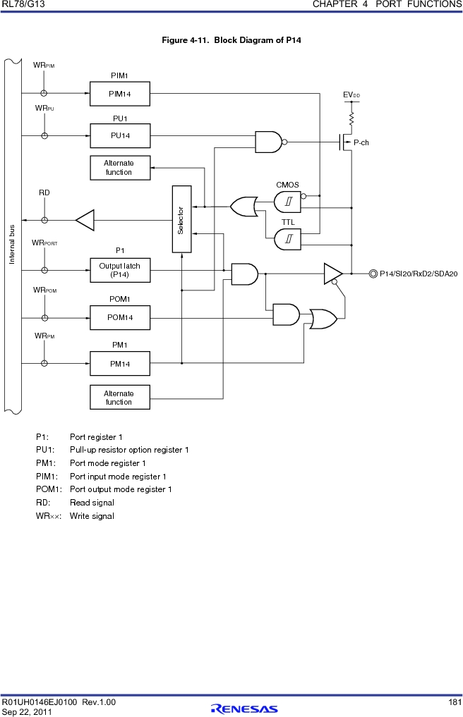 R5F100FCAFP#V0 ,Renesas Electronics America厂商,MCU 16BIT 32KB FLASH 44LQFP, R5F100FCAFP#V0 datasheet预览  第200页