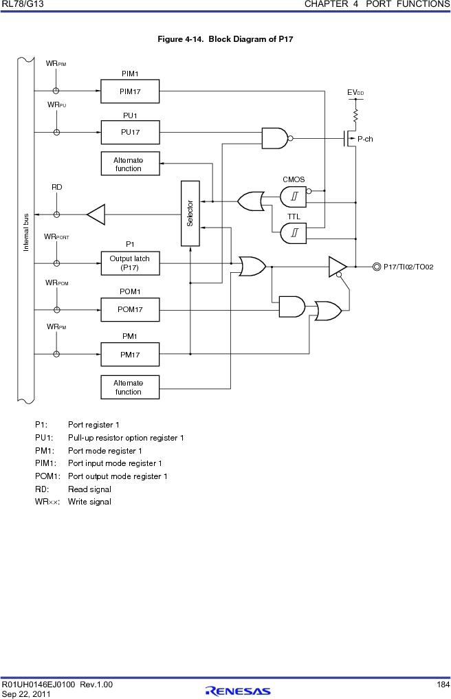 R5F100FCAFP#V0 ,Renesas Electronics America厂商,MCU 16BIT 32KB FLASH 44LQFP, R5F100FCAFP#V0 datasheet预览  第203页