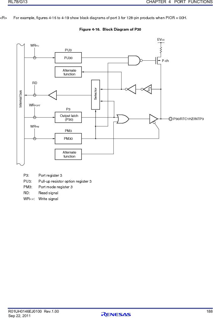 R5F100FGAFP#V0 ,Renesas Electronics America厂商,MCU 16BIT 128KB FLASH 44LQFP, R5F100FGAFP#V0 datasheet预览  第207页