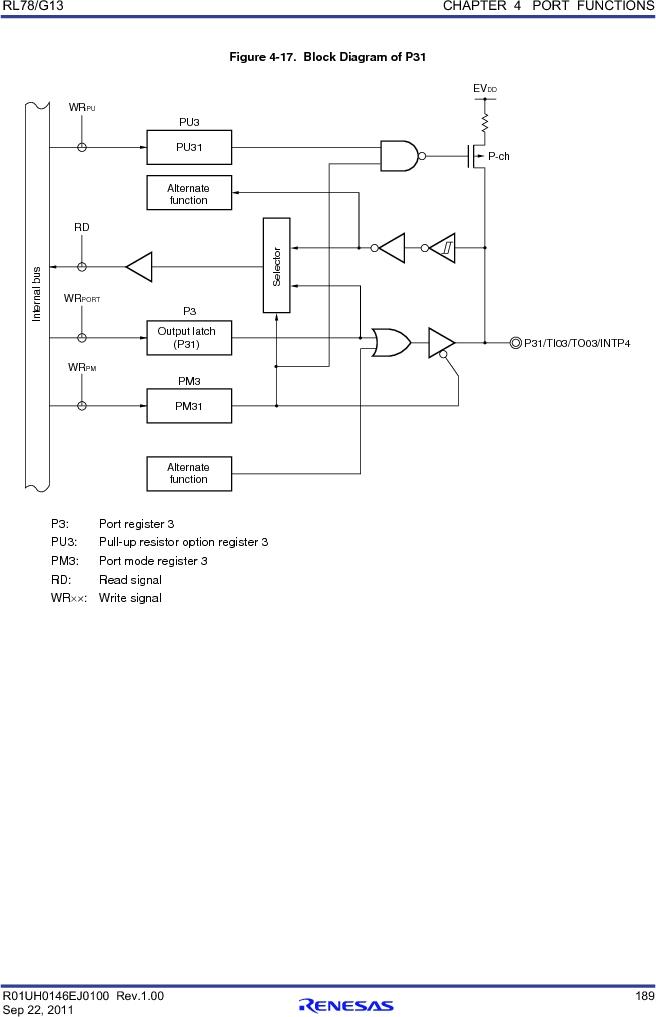 R5F100FGAFP#V0 ,Renesas Electronics America厂商,MCU 16BIT 128KB FLASH 44LQFP, R5F100FGAFP#V0 datasheet预览  第208页