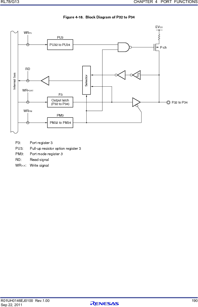 R5F100FCAFP#V0 ,Renesas Electronics America厂商,MCU 16BIT 32KB FLASH 44LQFP, R5F100FCAFP#V0 datasheet预览  第209页