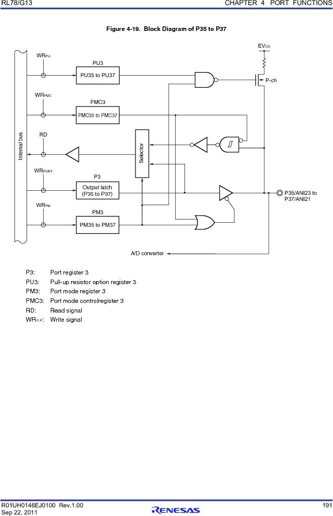 R5F100FCAFP#V0 ,Renesas Electronics America厂商,MCU 16BIT 32KB FLASH 44LQFP, R5F100FCAFP#V0 datasheet预览  第210页
