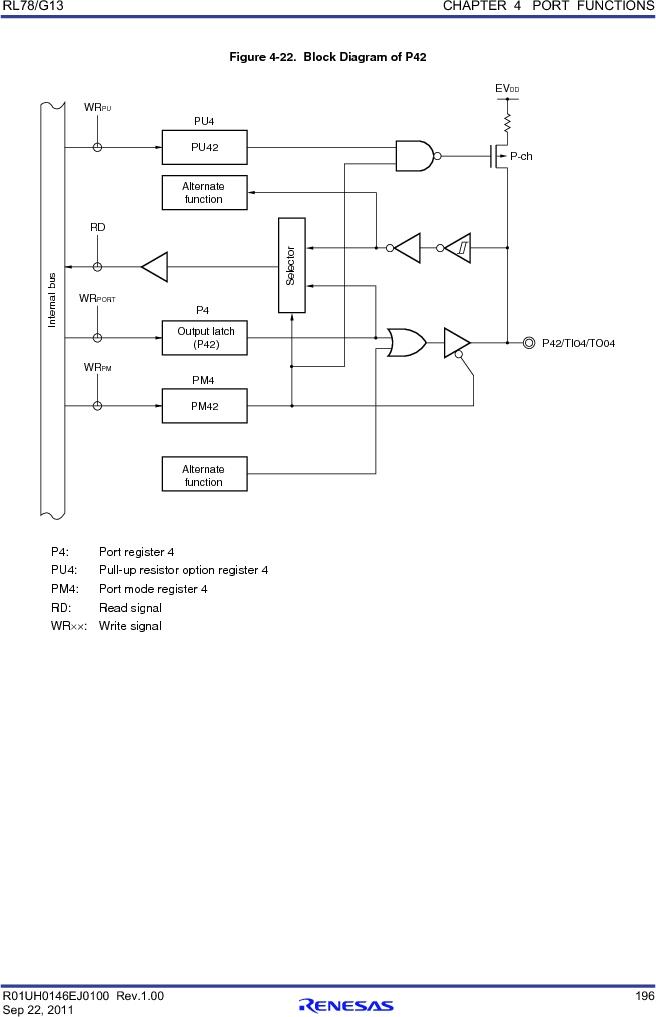 R5F100FCAFP#V0 ,Renesas Electronics America厂商,MCU 16BIT 32KB FLASH 44LQFP, R5F100FCAFP#V0 datasheet预览  第215页