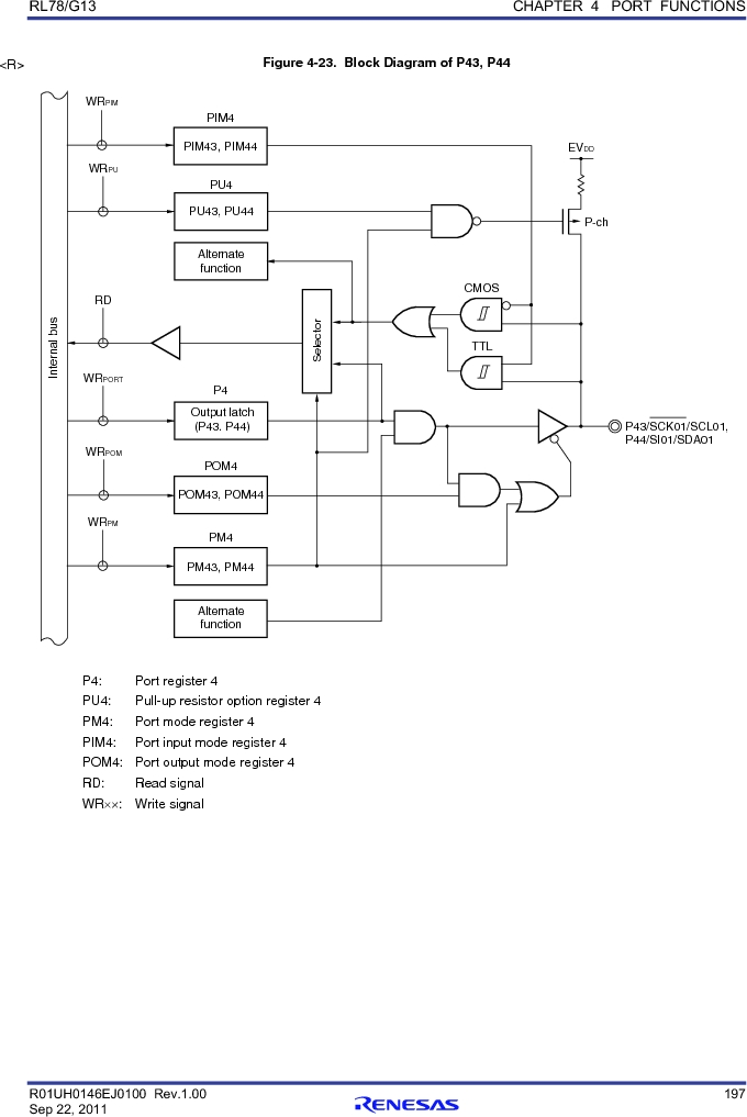 R5F100FCAFP#V0 ,Renesas Electronics America厂商,MCU 16BIT 32KB FLASH 44LQFP, R5F100FCAFP#V0 datasheet预览  第216页