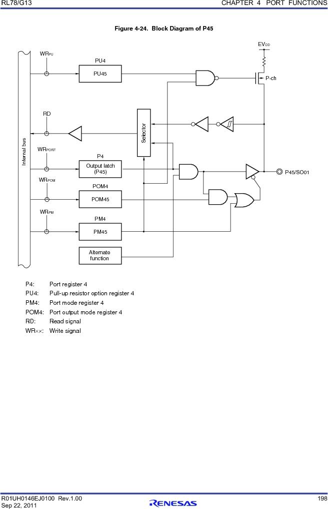 R5F100FCAFP#V0 ,Renesas Electronics America厂商,MCU 16BIT 32KB FLASH 44LQFP, R5F100FCAFP#V0 datasheet预览  第217页