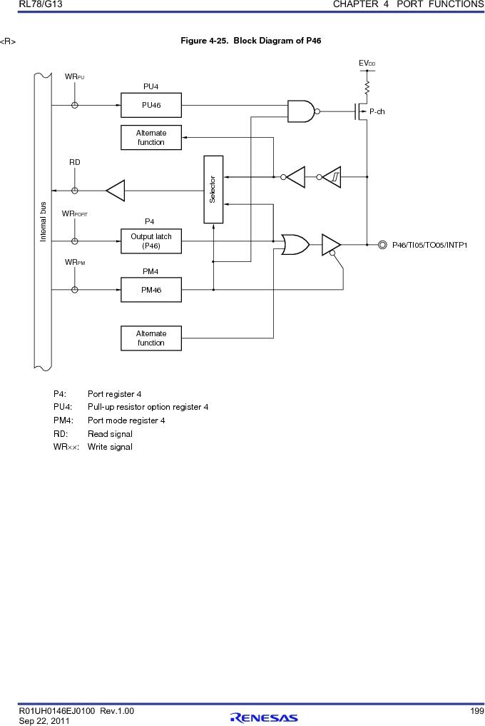R5F100FCAFP#V0 ,Renesas Electronics America厂商,MCU 16BIT 32KB FLASH 44LQFP, R5F100FCAFP#V0 datasheet预览  第218页