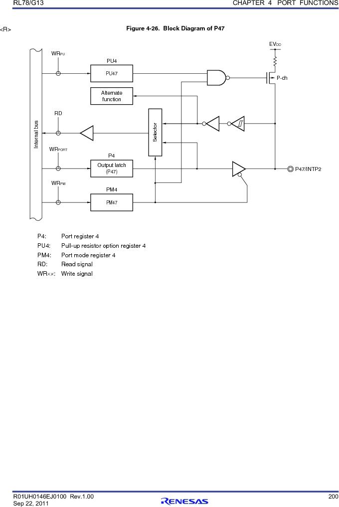 R5F100FCAFP#V0 ,Renesas Electronics America厂商,MCU 16BIT 32KB FLASH 44LQFP, R5F100FCAFP#V0 datasheet预览  第219页