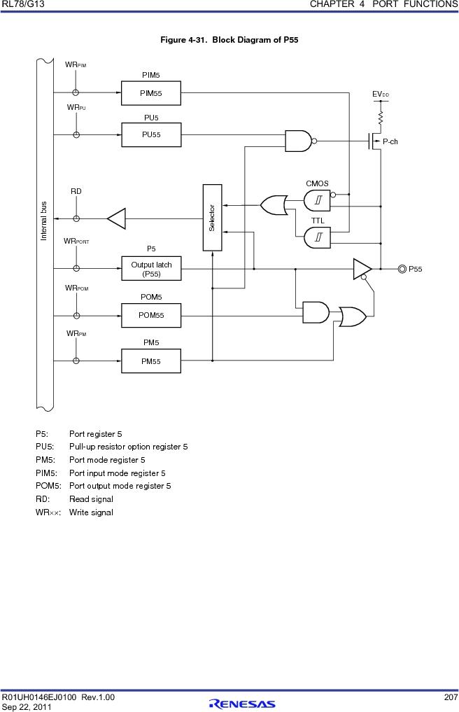 R5F100FCAFP#V0 ,Renesas Electronics America厂商,MCU 16BIT 32KB FLASH 44LQFP, R5F100FCAFP#V0 datasheet预览  第226页