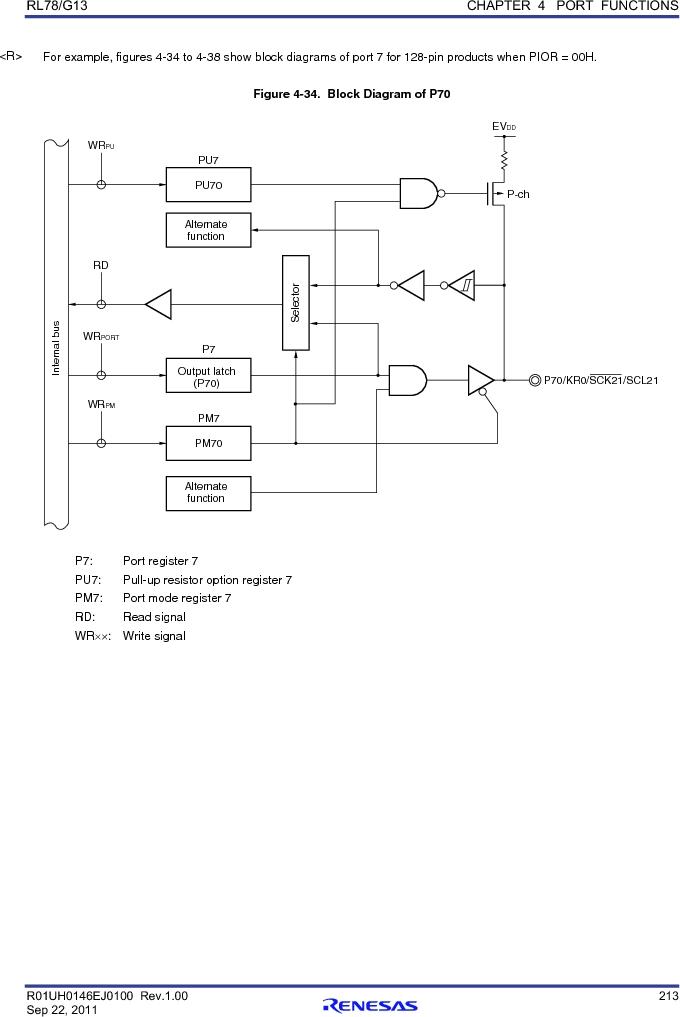 R5F100FCAFP#V0 ,Renesas Electronics America厂商,MCU 16BIT 32KB FLASH 44LQFP, R5F100FCAFP#V0 datasheet预览  第232页