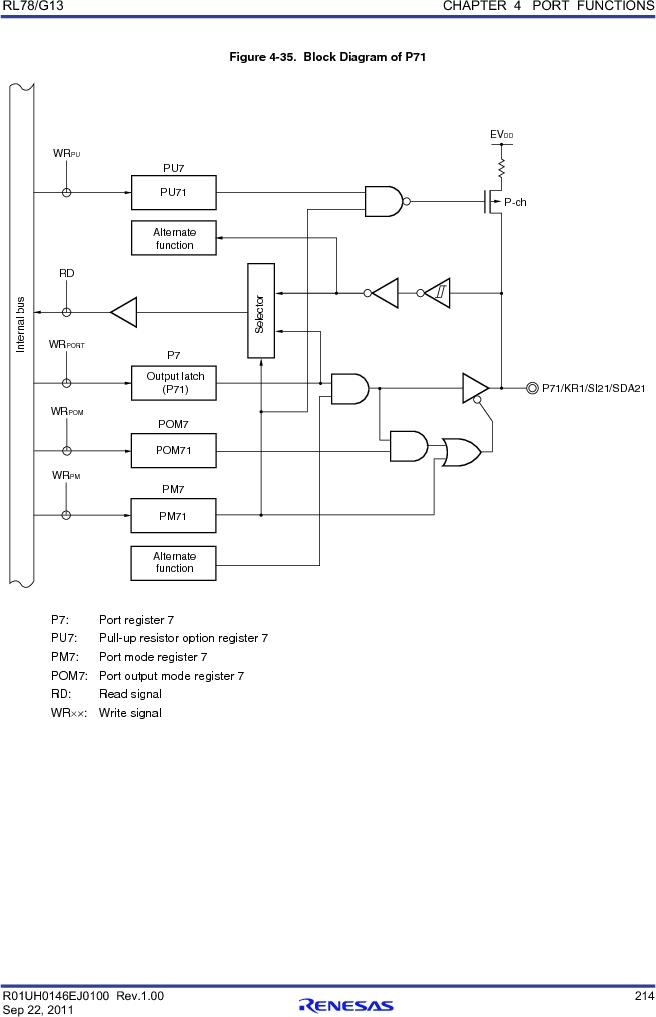 R5F100FCAFP#V0 ,Renesas Electronics America厂商,MCU 16BIT 32KB FLASH 44LQFP, R5F100FCAFP#V0 datasheet预览  第233页