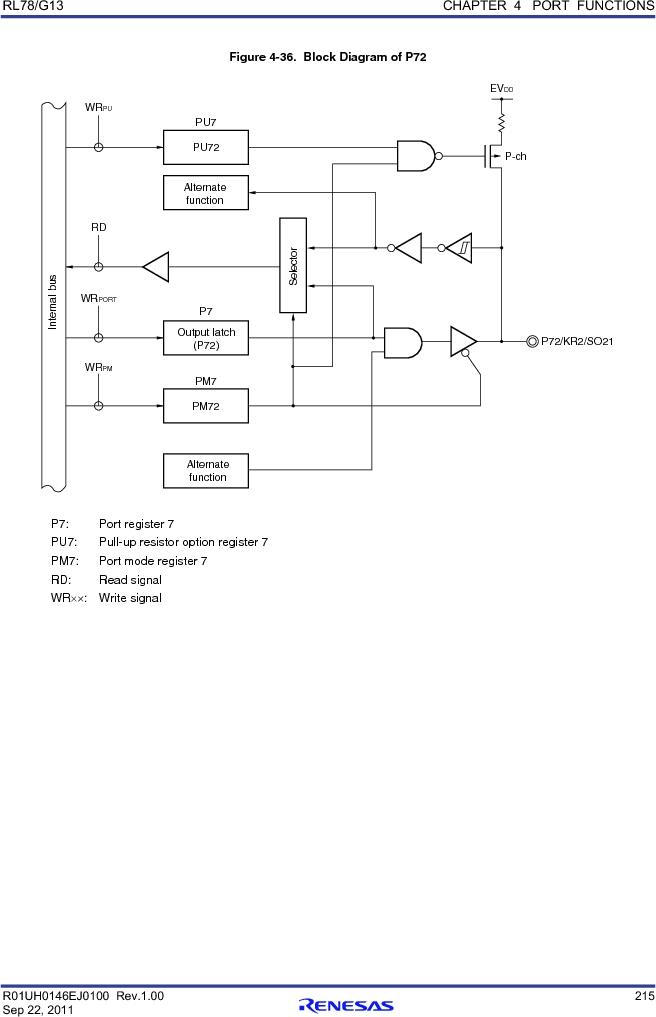 R5F100FCAFP#V0 ,Renesas Electronics America厂商,MCU 16BIT 32KB FLASH 44LQFP, R5F100FCAFP#V0 datasheet预览  第234页