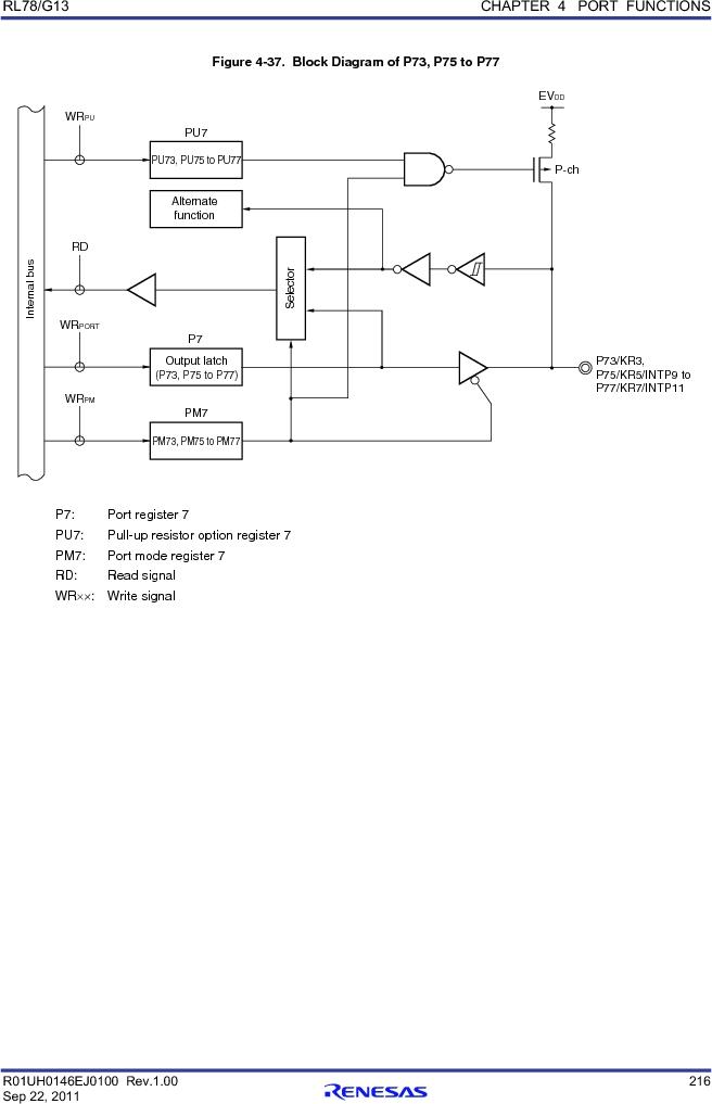 R5F100FCAFP#V0 ,Renesas Electronics America厂商,MCU 16BIT 32KB FLASH 44LQFP, R5F100FCAFP#V0 datasheet预览  第235页