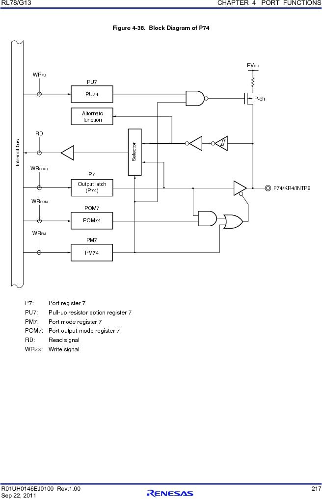 R5F100FGAFP#V0 ,Renesas Electronics America厂商,MCU 16BIT 128KB FLASH 44LQFP, R5F100FGAFP#V0 datasheet预览  第236页