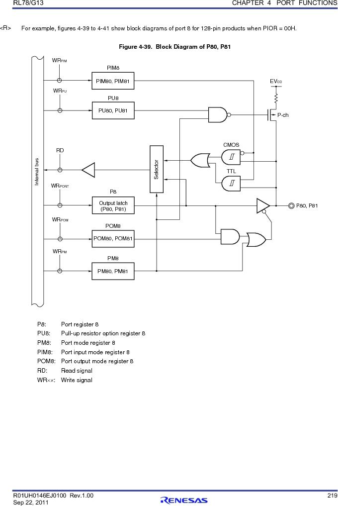 R5F100FGAFP#V0 ,Renesas Electronics America厂商,MCU 16BIT 128KB FLASH 44LQFP, R5F100FGAFP#V0 datasheet预览  第238页