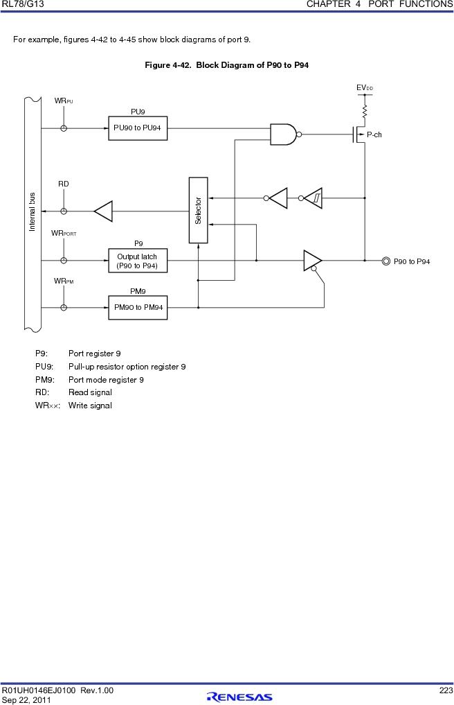 R5F100FCAFP#V0 ,Renesas Electronics America厂商,MCU 16BIT 32KB FLASH 44LQFP, R5F100FCAFP#V0 datasheet预览  第242页