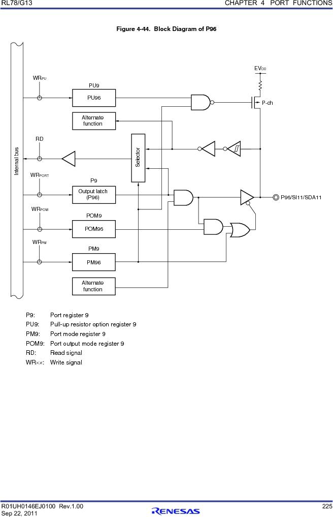 R5F100FCAFP#V0 ,Renesas Electronics America厂商,MCU 16BIT 32KB FLASH 44LQFP, R5F100FCAFP#V0 datasheet预览  第244页