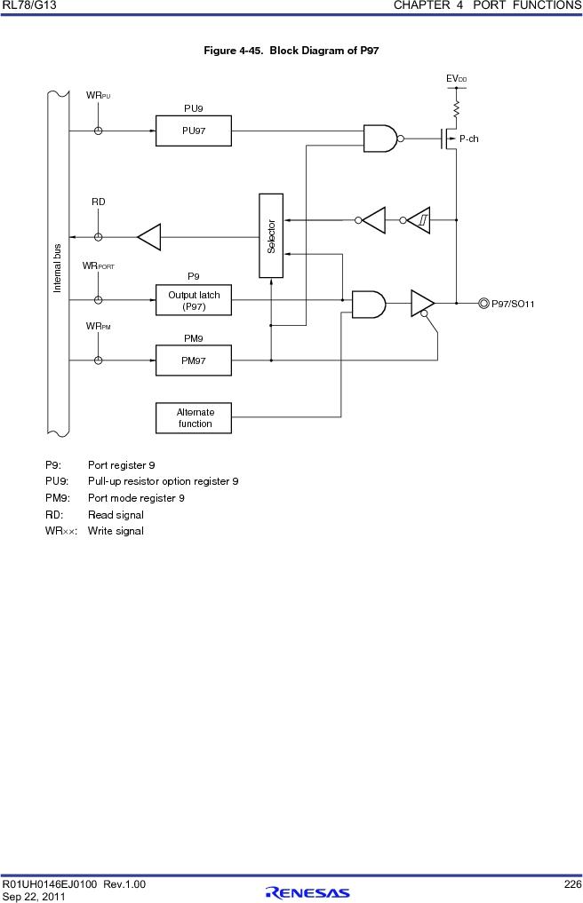 R5F100FCAFP#V0 ,Renesas Electronics America厂商,MCU 16BIT 32KB FLASH 44LQFP, R5F100FCAFP#V0 datasheet预览  第245页