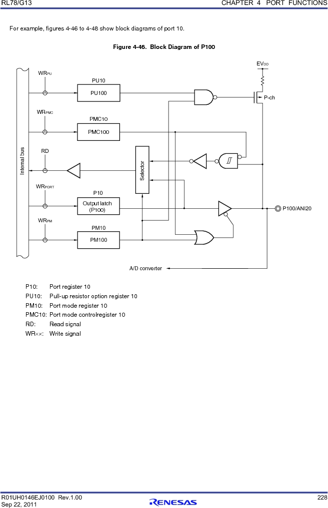 R5F100FCAFP#V0 ,Renesas Electronics America厂商,MCU 16BIT 32KB FLASH 44LQFP, R5F100FCAFP#V0 datasheet预览  第247页