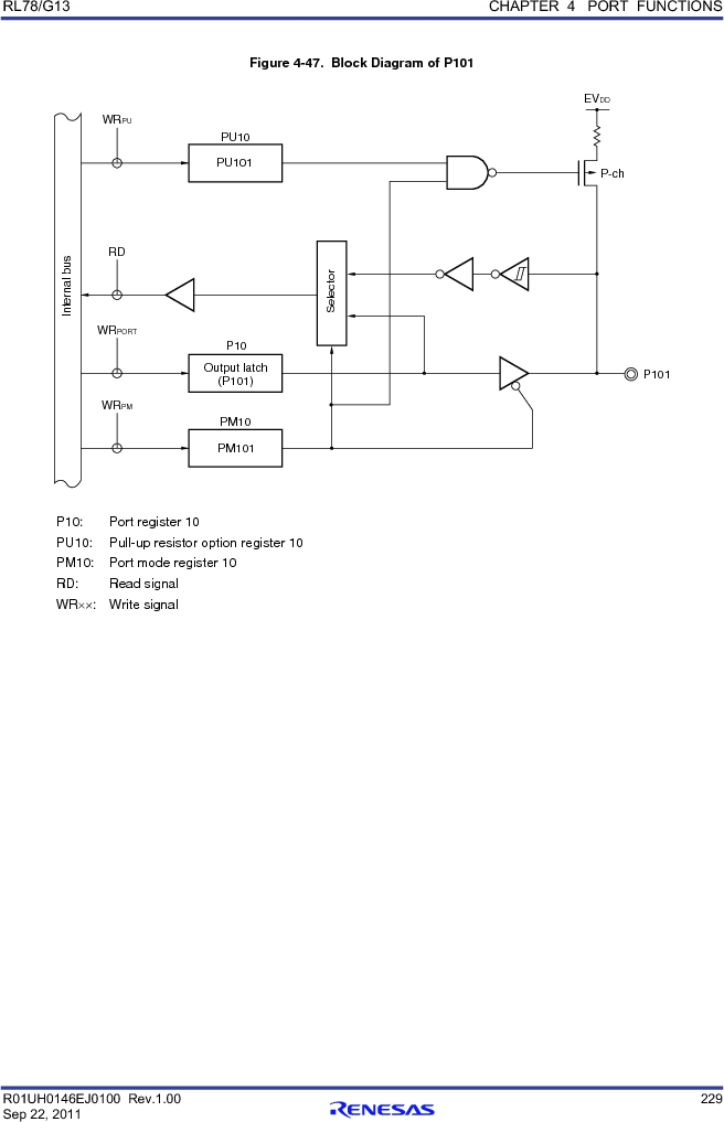 R5F100FGAFP#V0 ,Renesas Electronics America厂商,MCU 16BIT 128KB FLASH 44LQFP, R5F100FGAFP#V0 datasheet预览  第248页