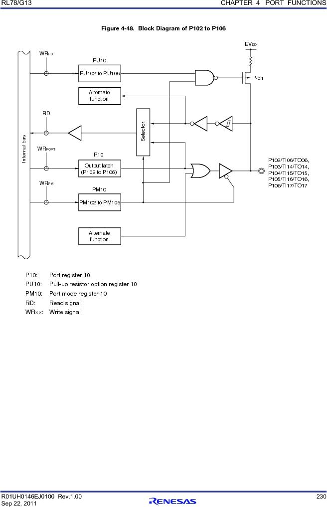 R5F100FCAFP#V0 ,Renesas Electronics America厂商,MCU 16BIT 32KB FLASH 44LQFP, R5F100FCAFP#V0 datasheet预览  第249页