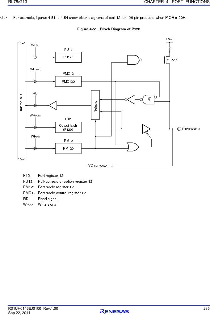 R5F100FCAFP#V0 ,Renesas Electronics America厂商,MCU 16BIT 32KB FLASH 44LQFP, R5F100FCAFP#V0 datasheet预览  第254页