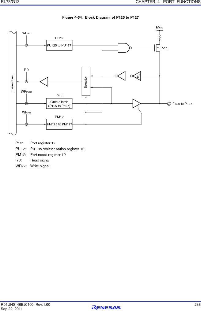 R5F100FCAFP#V0 ,Renesas Electronics America厂商,MCU 16BIT 32KB FLASH 44LQFP, R5F100FCAFP#V0 datasheet预览  第257页
