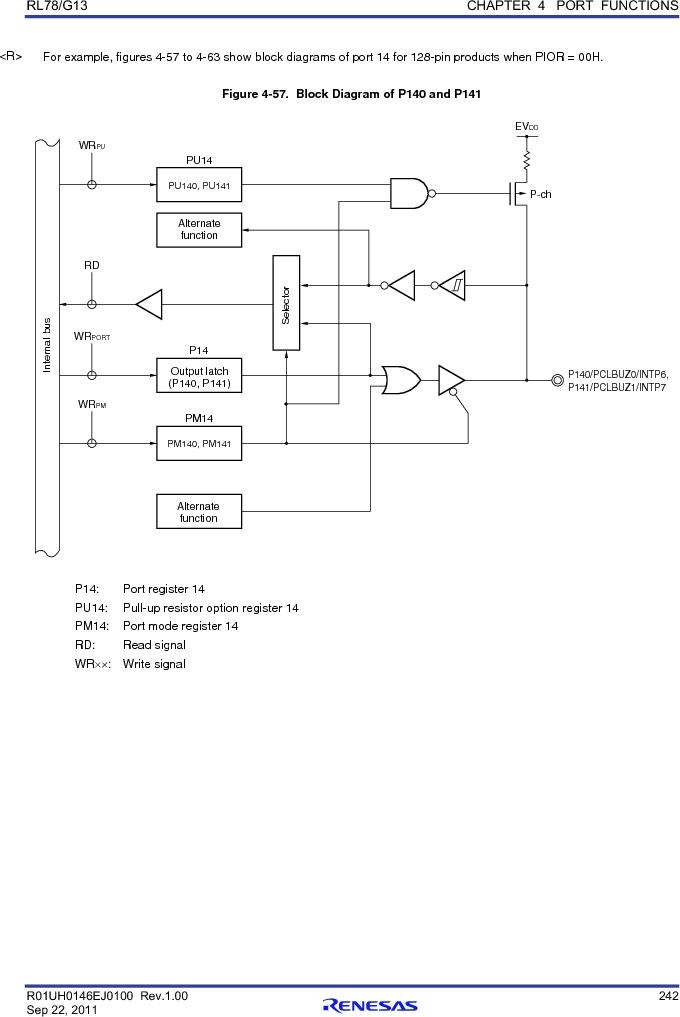 R5F100FCAFP#V0 ,Renesas Electronics America厂商,MCU 16BIT 32KB FLASH 44LQFP, R5F100FCAFP#V0 datasheet预览  第261页