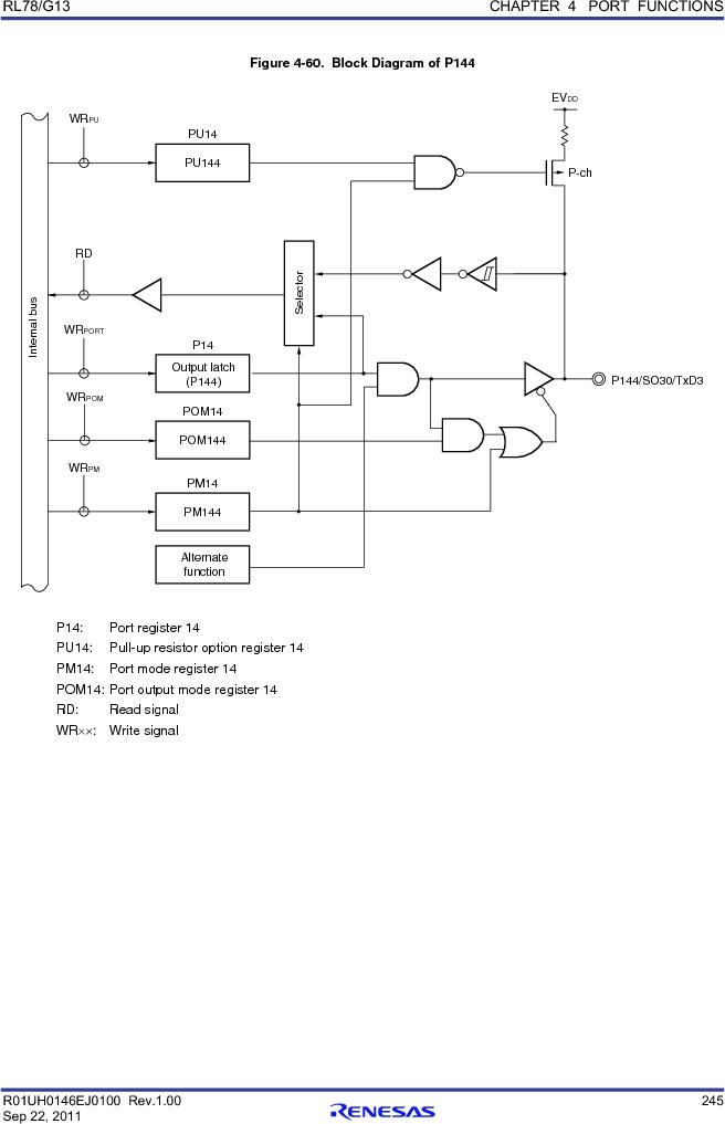 R5F100FCAFP#V0 ,Renesas Electronics America厂商,MCU 16BIT 32KB FLASH 44LQFP, R5F100FCAFP#V0 datasheet预览  第264页