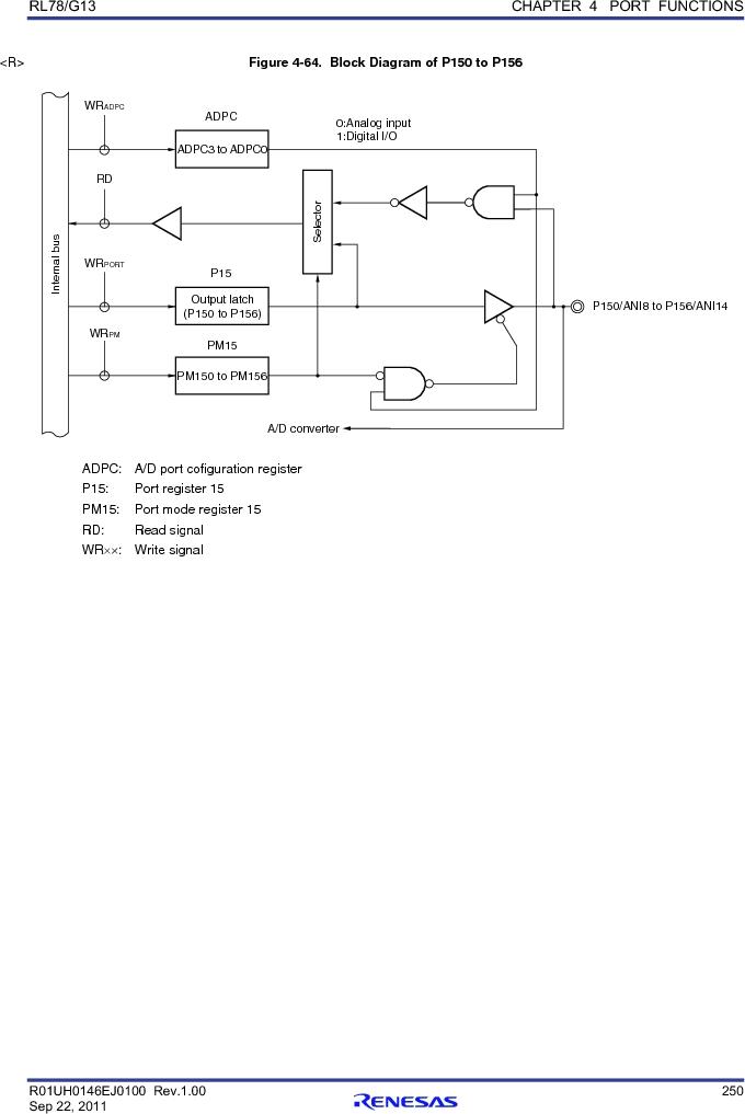 R5F100FCAFP#V0 ,Renesas Electronics America厂商,MCU 16BIT 32KB FLASH 44LQFP, R5F100FCAFP#V0 datasheet预览  第269页