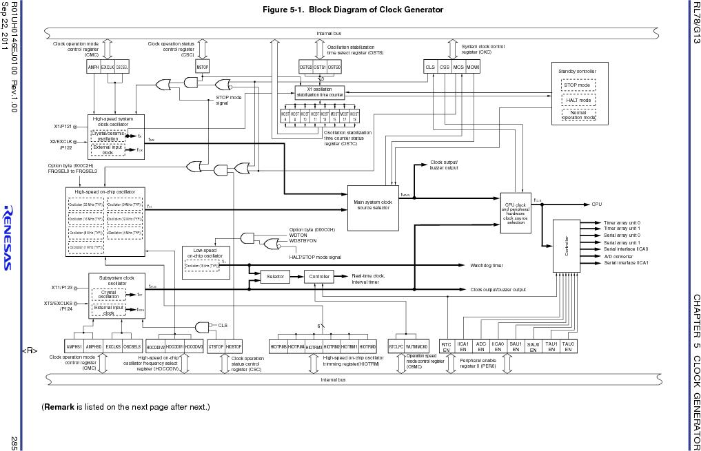R5F100FCAFP#V0 ,Renesas Electronics America厂商,MCU 16BIT 32KB FLASH 44LQFP, R5F100FCAFP#V0 datasheet预览  第304页