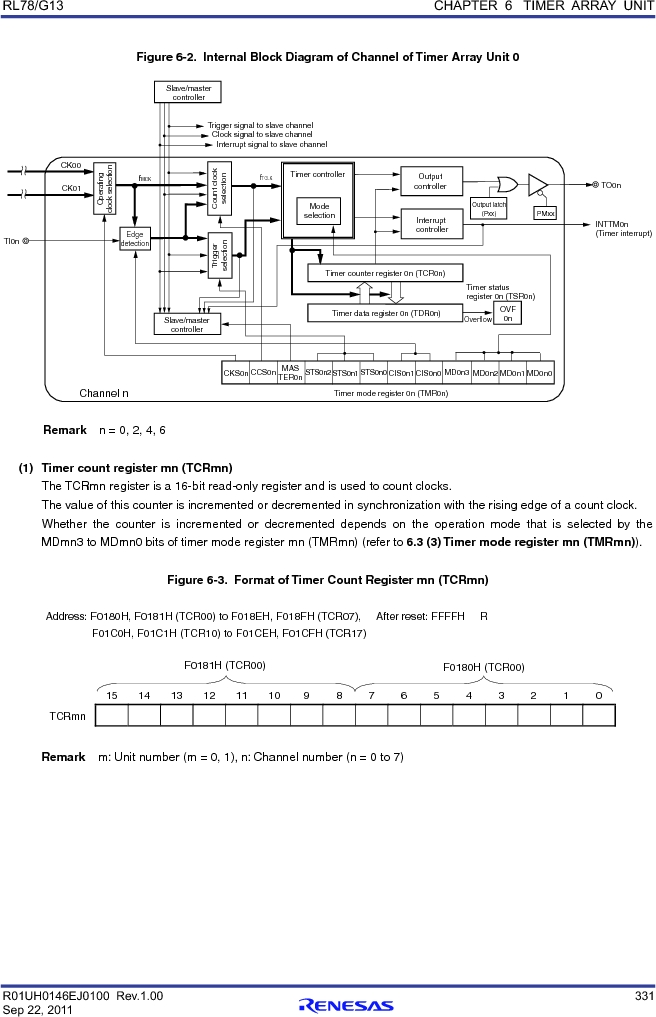 R5F100FCAFP#V0 ,Renesas Electronics America厂商,MCU 16BIT 32KB FLASH 44LQFP, R5F100FCAFP#V0 datasheet预览  第350页